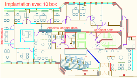 conception ergonomique et architecturale