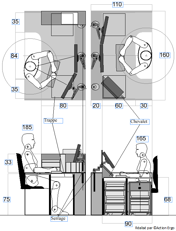 bureau ergonomique sur mesure. Black Bedroom Furniture Sets. Home Design Ideas