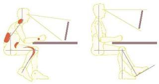 Ergonomie au bureau et normes ergonomiques pour une bonne for Norme ergonomique bureau